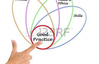 Ethical Legal and Policy Best Practices